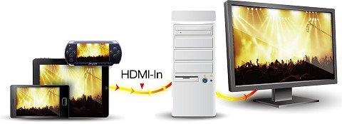 8o HDMI In Desc