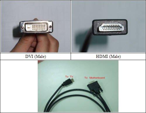 DVI to HDMI Connector