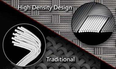 SAV [High Density Glass Fabric PCB]