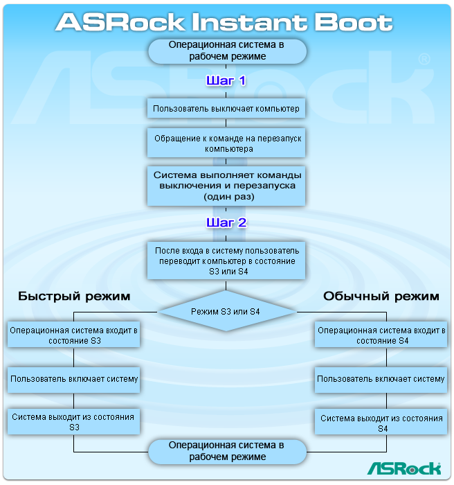 ASROCK A330GC INSTANT BOOT DRIVER FOR WINDOWS