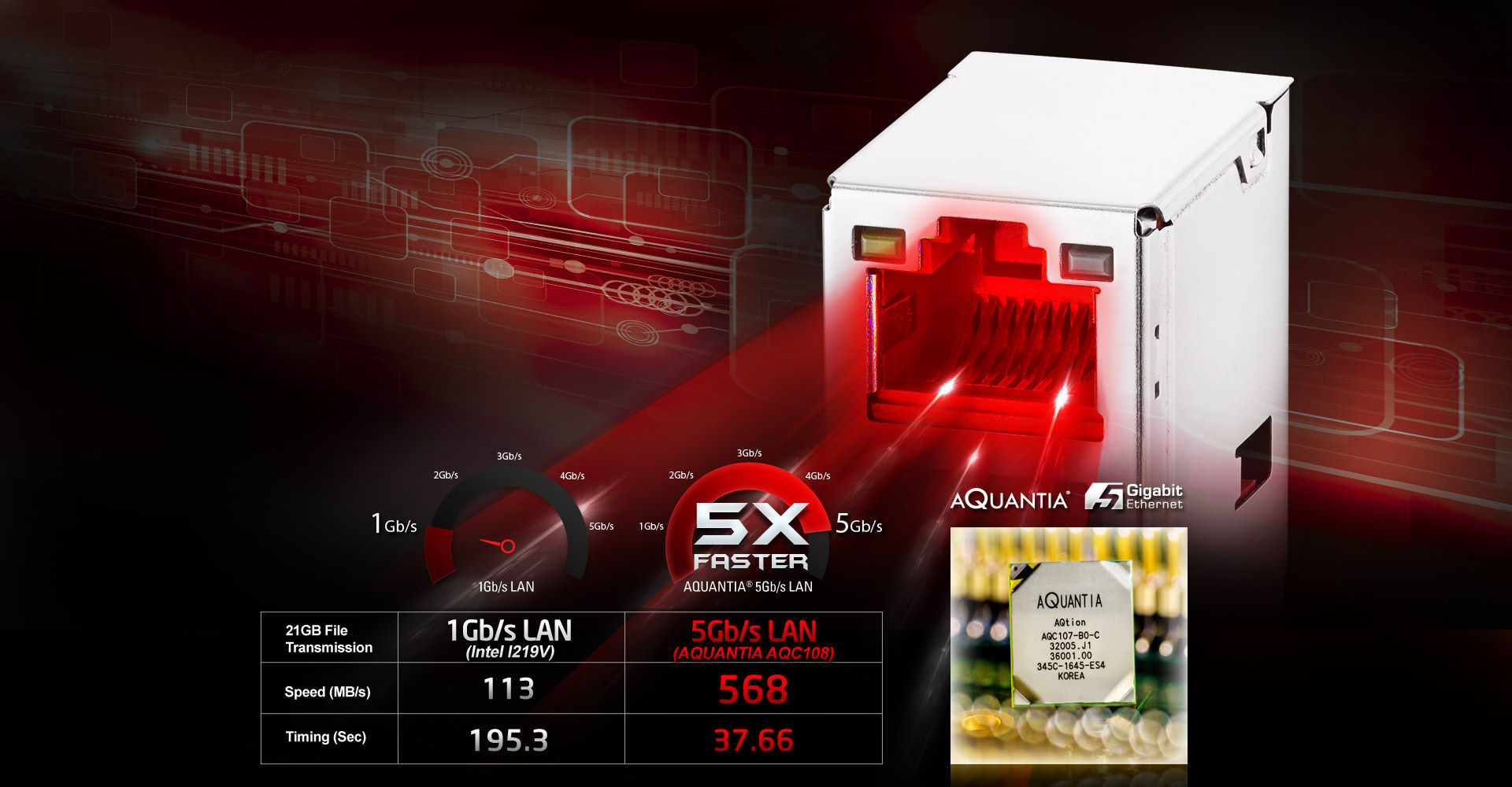 Asrock Fatal1ty X370 Professional Gaming Club Car Charger Wiring Diagram Power Drive 2 Aquantia 5gb S Base T Ethernet