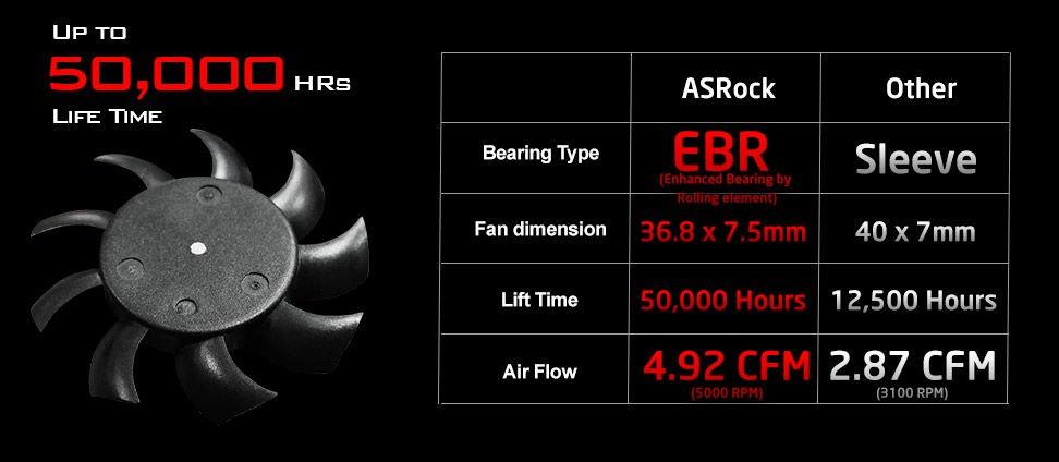 ASRock > X570 Taichi