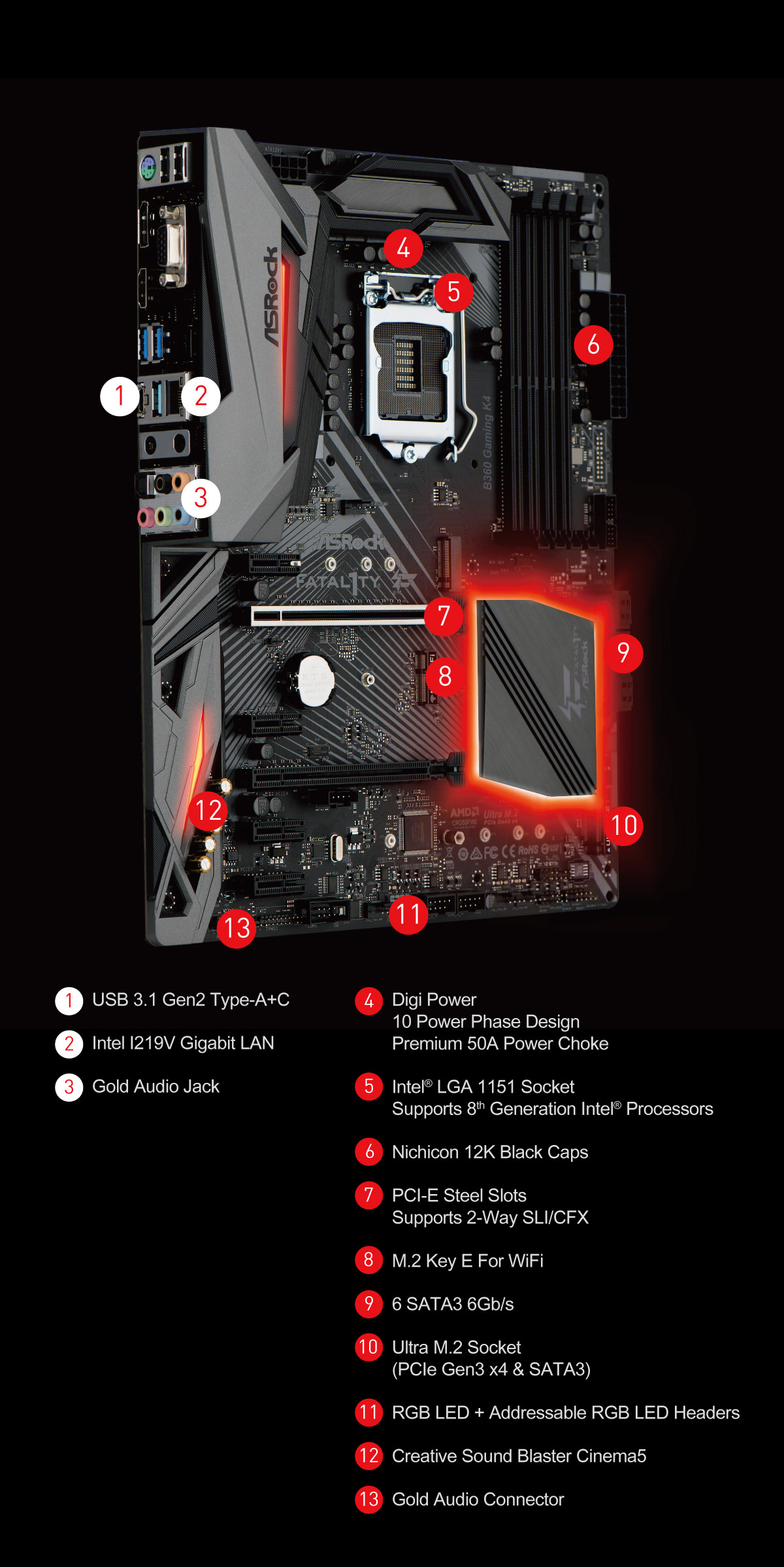 Asrock Fatal1ty B360 Gaming K4 Power Connectors Of The Front Panel Connector For Your Reference Armor Vr Machine