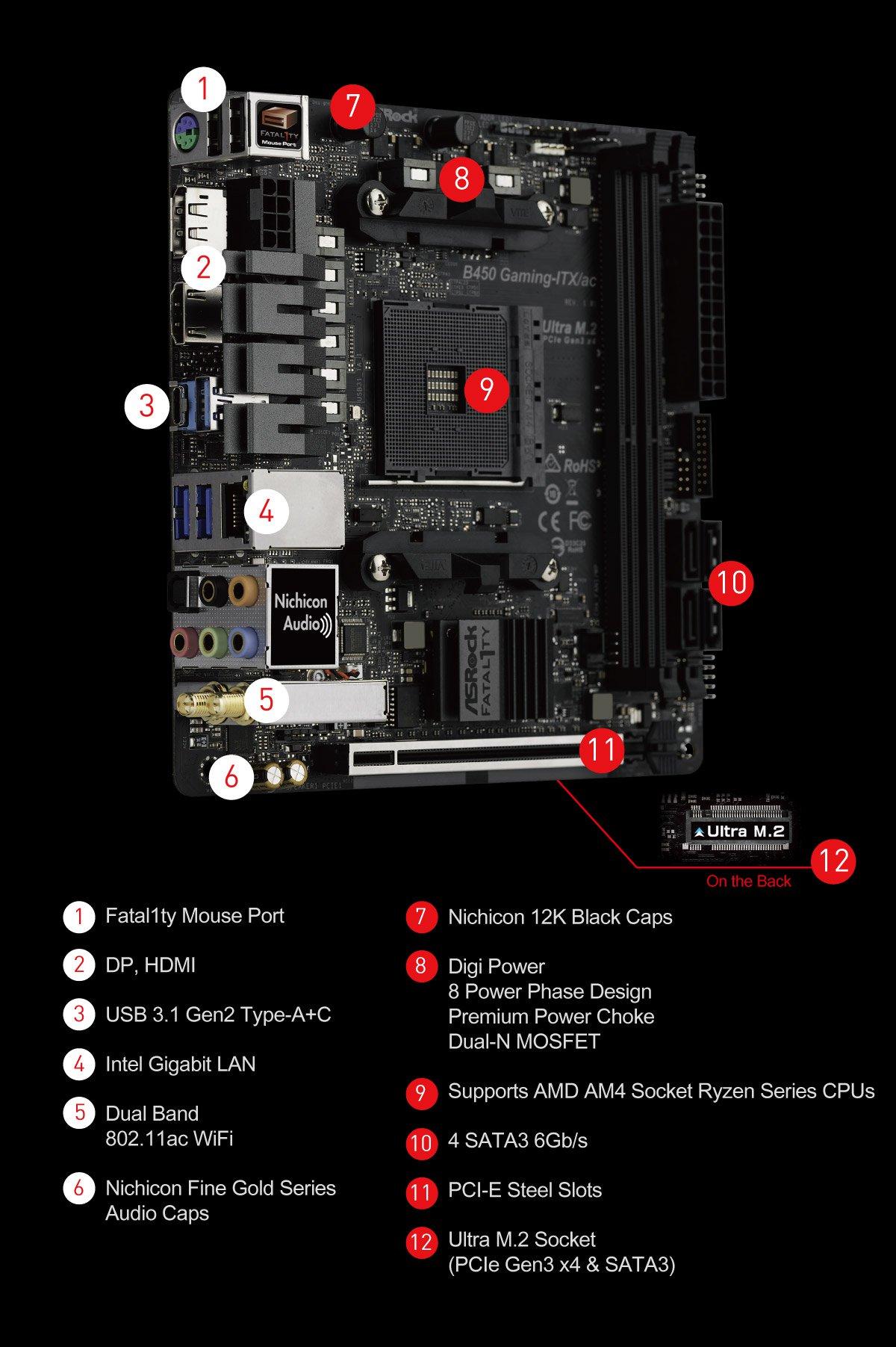 ASRock > Fatal1ty B450 Gaming-ITX/ac