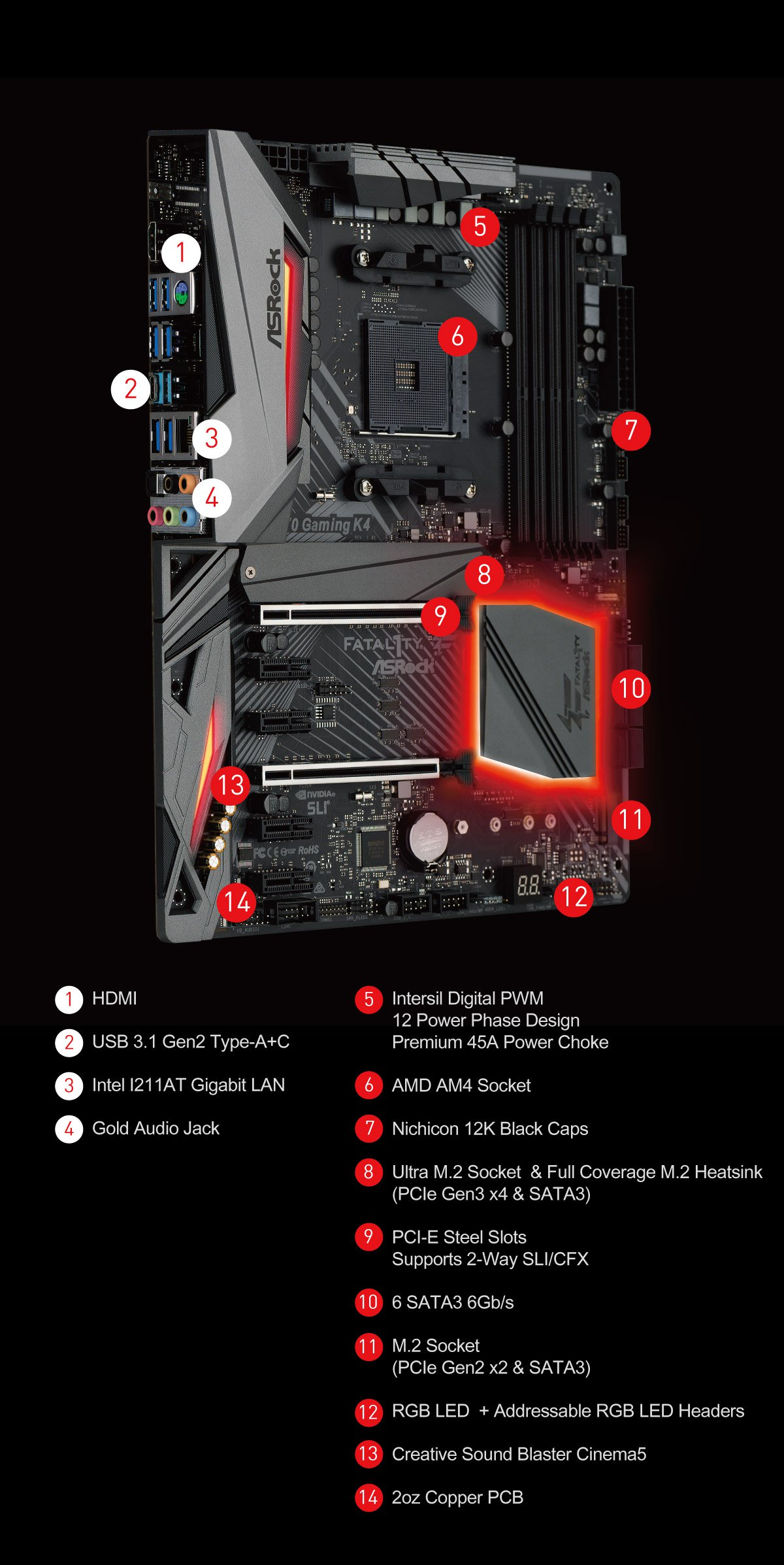 Asrock Fatal1ty X470 Gaming K4 Hdmi Home Wiring Diagram Smart Amd Storemi Technology