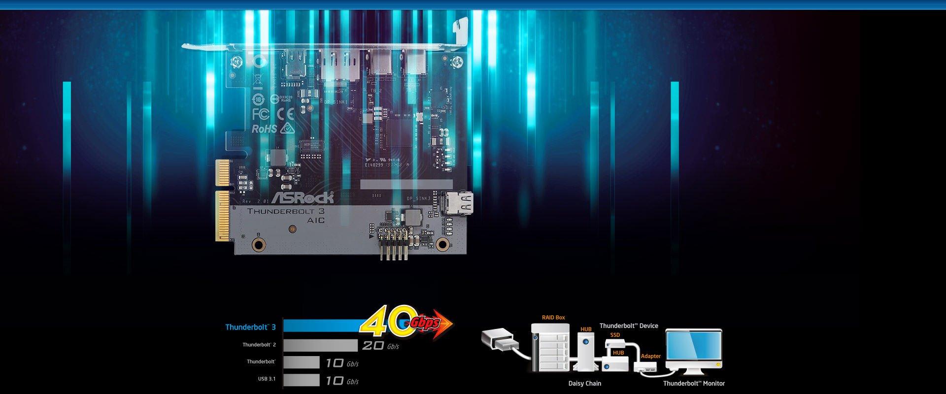 ASRock > Thunderbolt 3 AIC R2 0