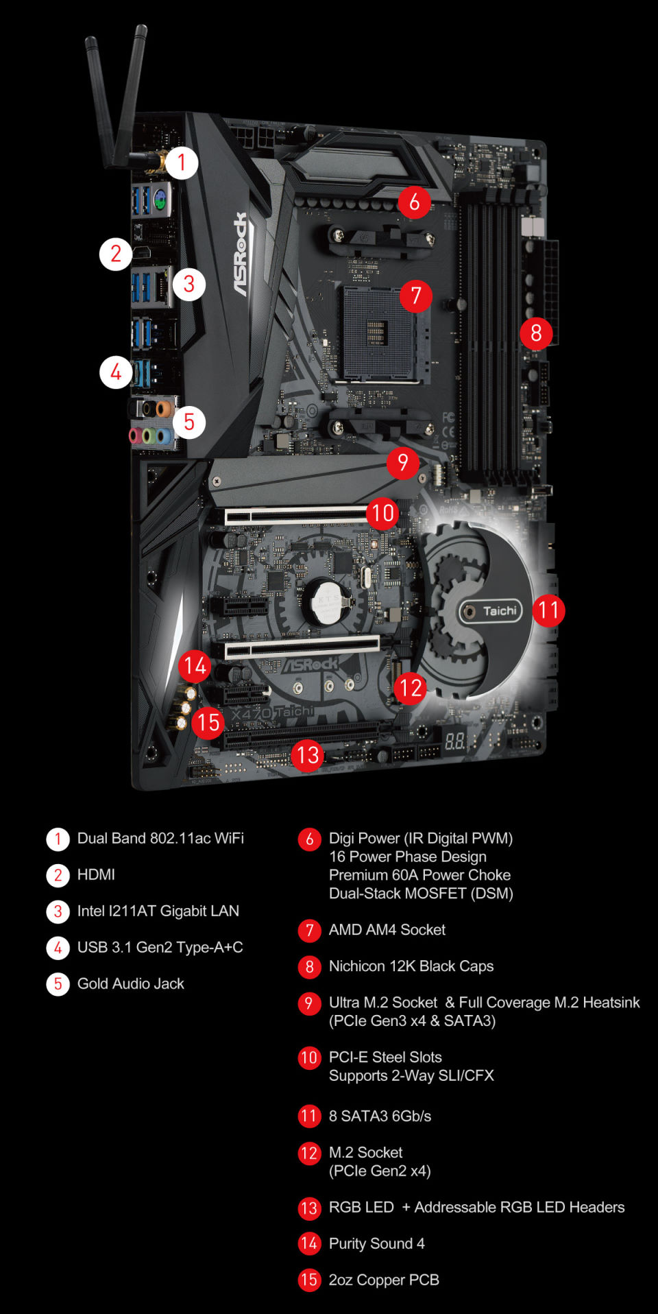 Asrock X470 Taichi Usb Mouse Wiring Diagram For Wires Free Download Amd Storemi Technology