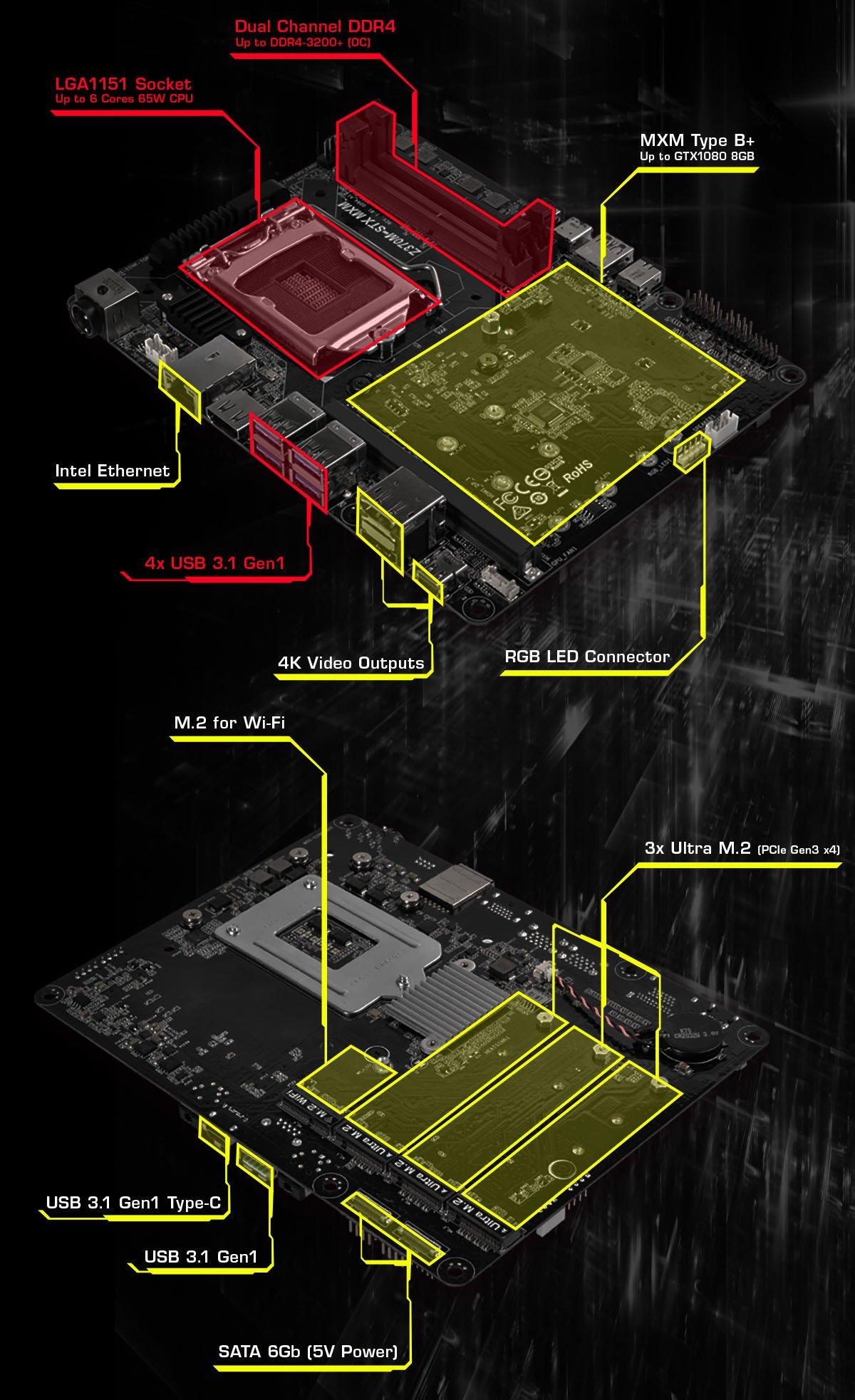 ASRock > DeskMini GTX/RX (Z370)