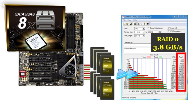 ASROCK X79 EXTREME11 LSI MEGARAID WINDOWS 7 DRIVER