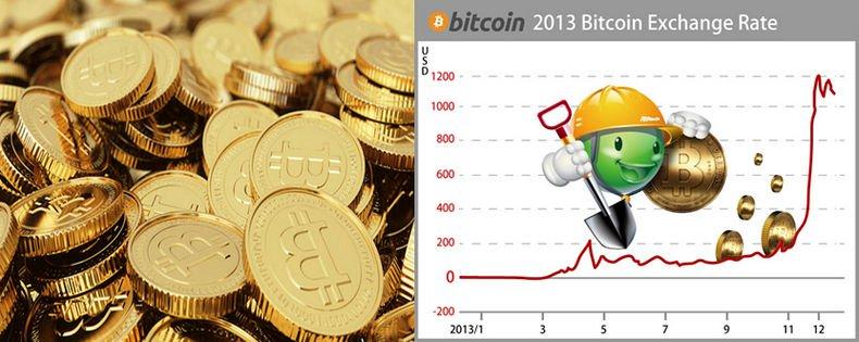 sistemul de plată a sistemului de plată bitcoin