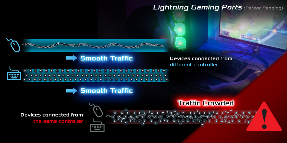 ASRock Lightning Gaming Ports